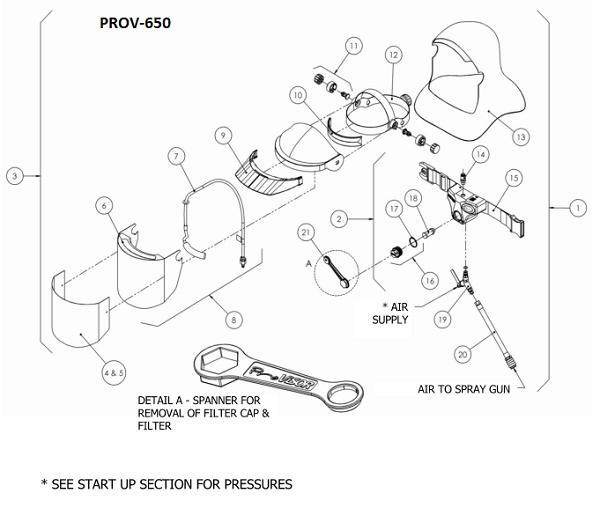 Y-STÜCK-MONTAGE für PROV-600, PROV-650 Maske